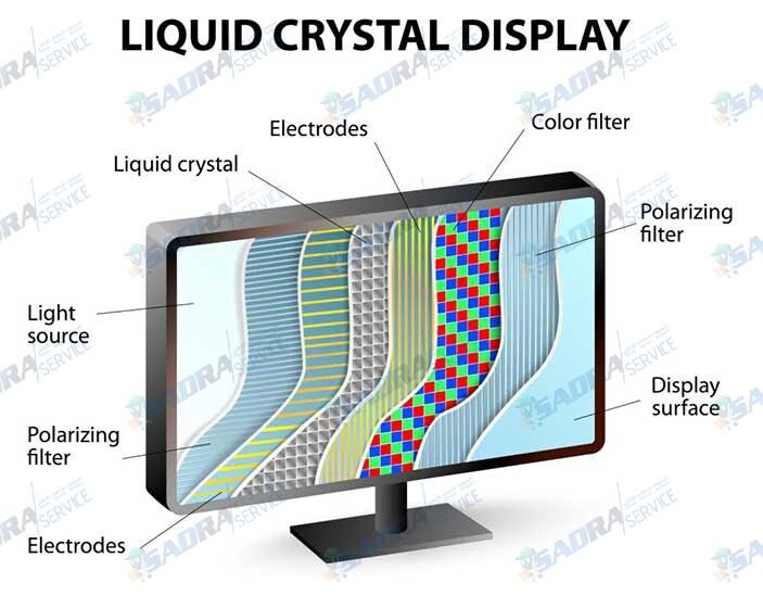 LCD-پنل